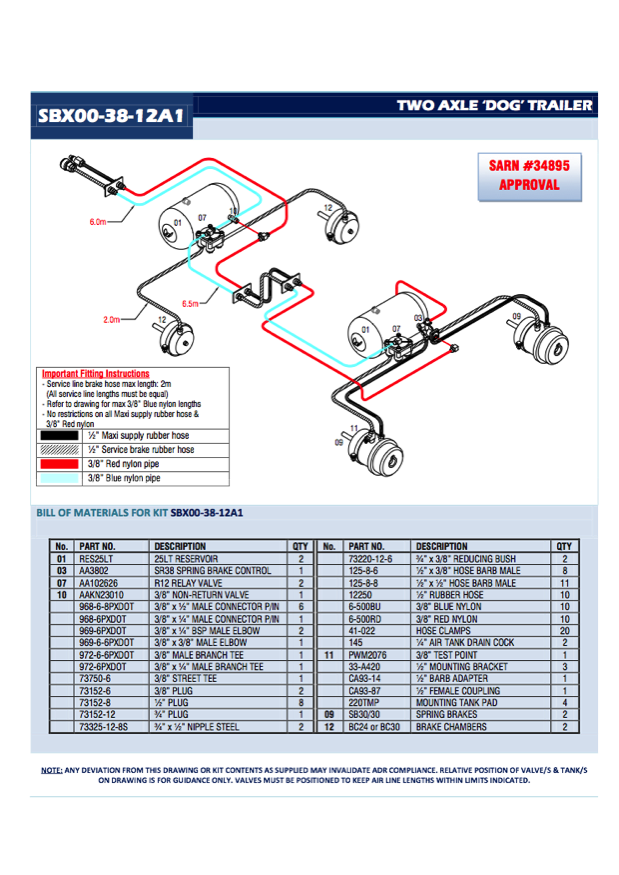 Trailer Brake Kits - Truck and Trailer Parts